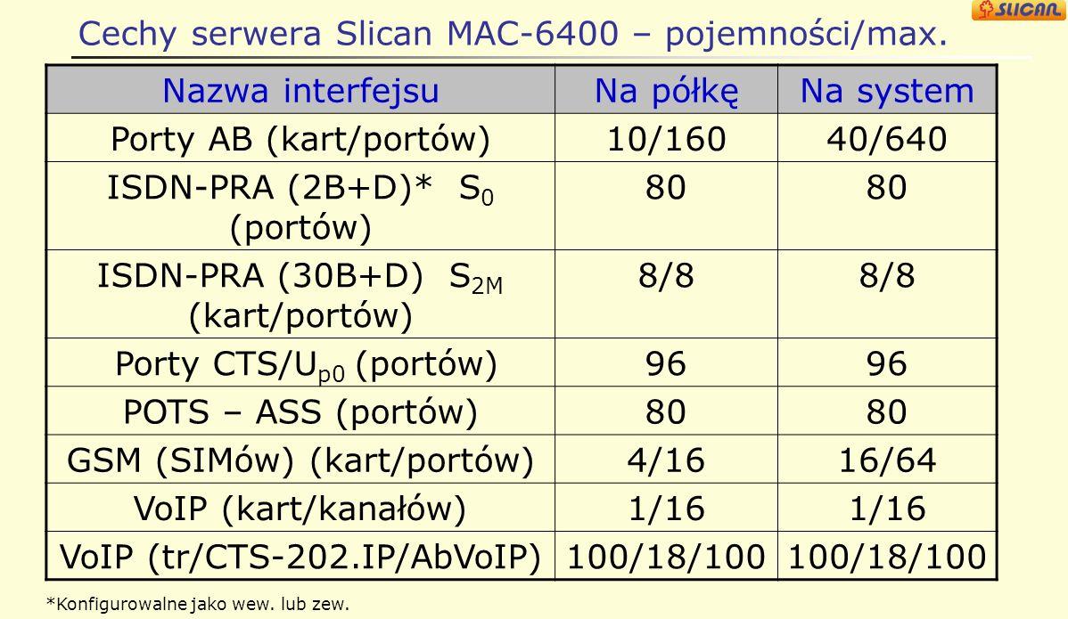 Karty wyposażeń – wyposażania inne OznaczenieIlość portów Typ MAC.MRJ-8ST 8 ISDN-BRA S 0, cyfrowe porty ISDN konfigurowalne jako wew. lub miejskie RJ-