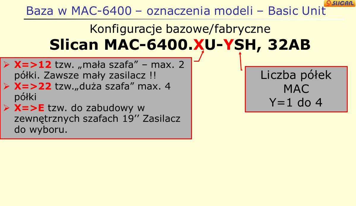 Główne atuty #2 Koncepcja programowania. Funkcjonalność. Sposoby kierowania ruchu Czynności eksploatacyjne: backup, wczytywanie dźwięków itp. Oprogram