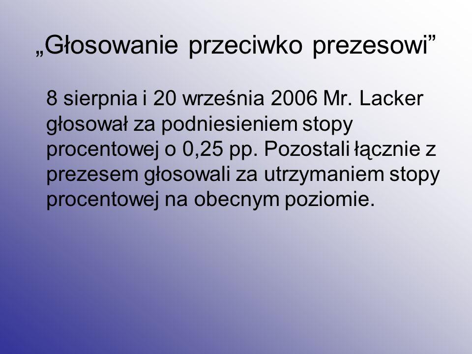 Głosowanie przeciwko prezesowi 8 sierpnia i 20 września 2006 Mr. Lacker głosował za podniesieniem stopy procentowej o 0,25 pp. Pozostali łącznie z pre
