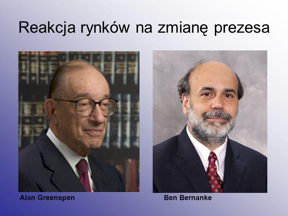Reakcja rynków na zmianę prezesa Alan GreenspenBen Bernanke