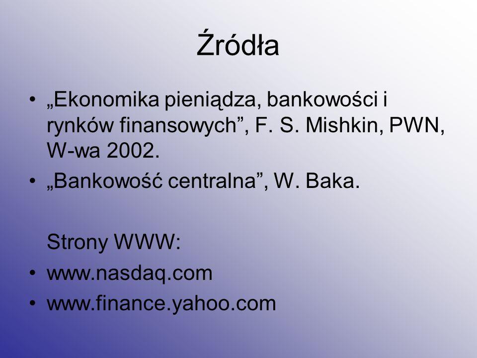 Źródła Ekonomika pieniądza, bankowości i rynków finansowych, F. S. Mishkin, PWN, W-wa 2002. Bankowość centralna, W. Baka. Strony WWW: www.nasdaq.com w