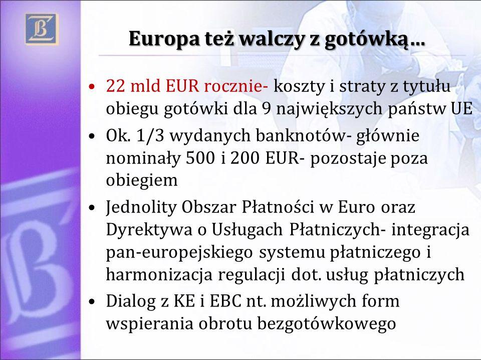 Europa też walczy z gotówką… 22 mld EUR rocznie- koszty i straty z tytułu obiegu gotówki dla 9 największych państw UE Ok. 1/3 wydanych banknotów- głów