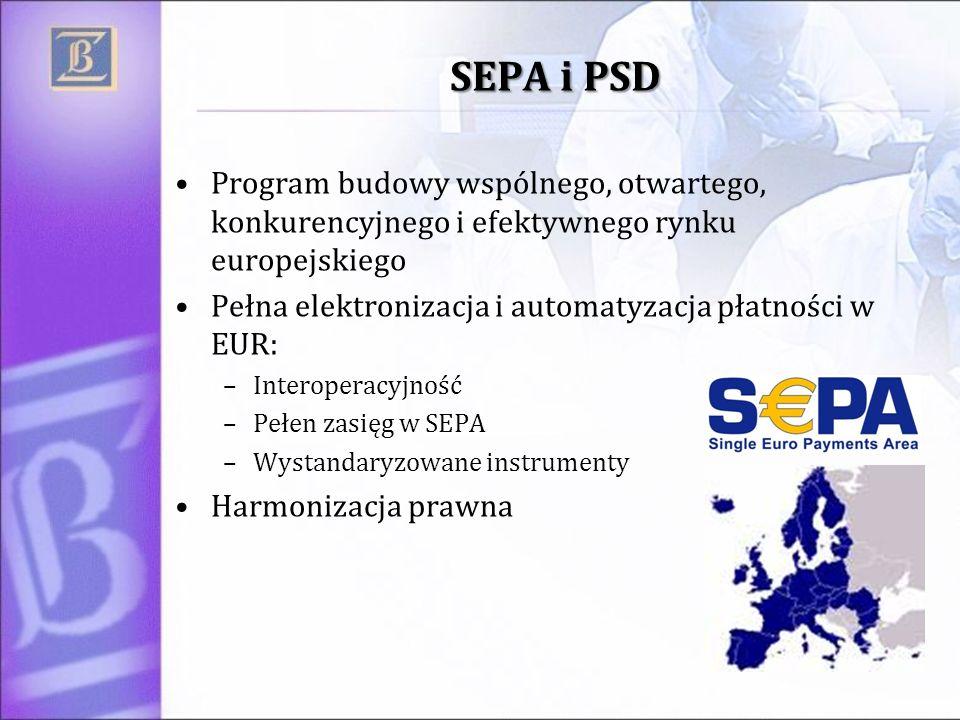 SEPA i PSD Program budowy wspólnego, otwartego, konkurencyjnego i efektywnego rynku europejskiego Pełna elektronizacja i automatyzacja płatności w EUR