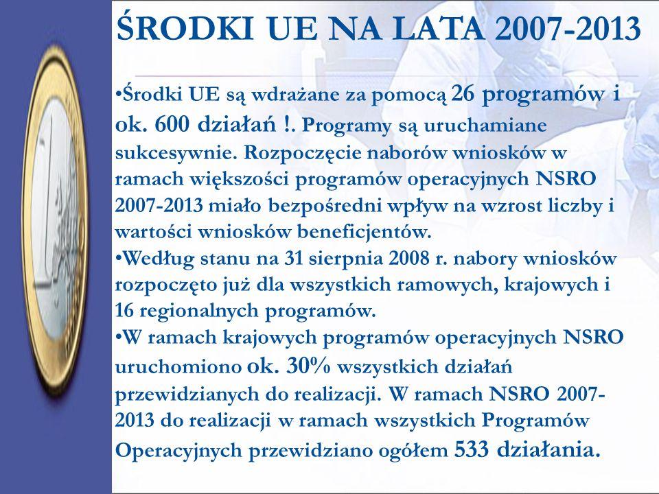 Środki UE są wdrażane za pomocą 26 programów i ok. 600 działań !. Programy są uruchamiane sukcesywnie. Rozpoczęcie naborów wniosków w ramach większośc