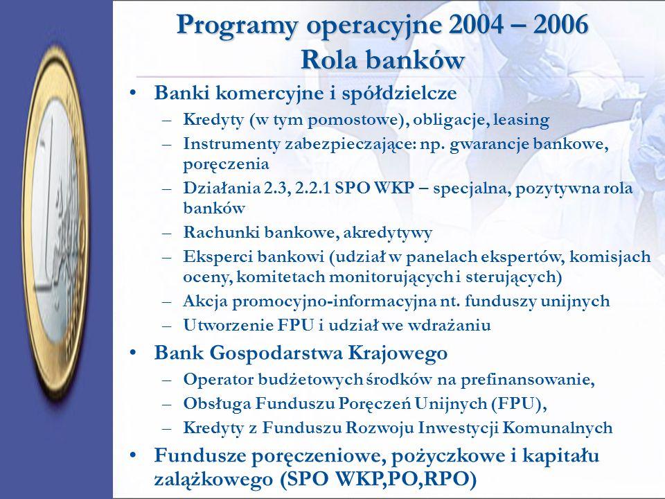 Programy operacyjne 2004 – 2006 Rola banków Banki komercyjne i spółdzielcze –Kredyty (w tym pomostowe), obligacje, leasing –Instrumenty zabezpieczając