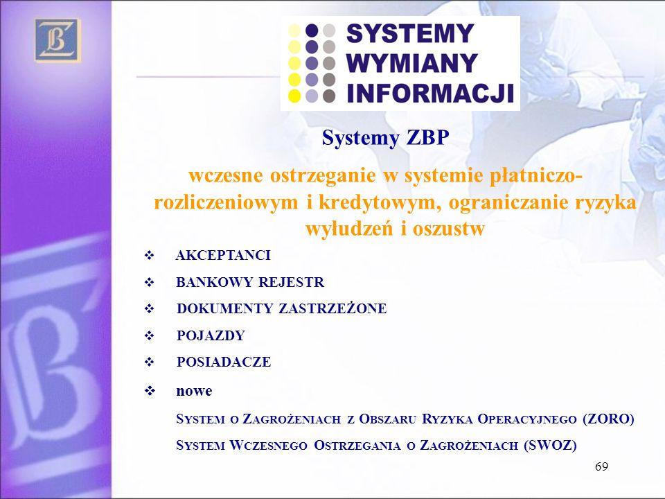 Systemy ZBP wczesne ostrzeganie w systemie płatniczo- rozliczeniowym i kredytowym, ograniczanie ryzyka wyłudzeń i oszustw AKCEPTANCI BANKOWY REJESTR D