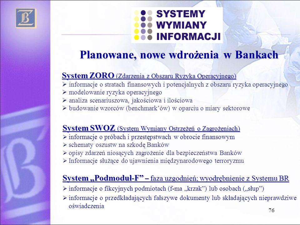 76 Planowane, nowe wdrożenia w Bankach System ZORO (Zdarzenia z Obszaru Ryzyka Operacyjnego) informacje o stratach finansowych i potencjalnych z obsza