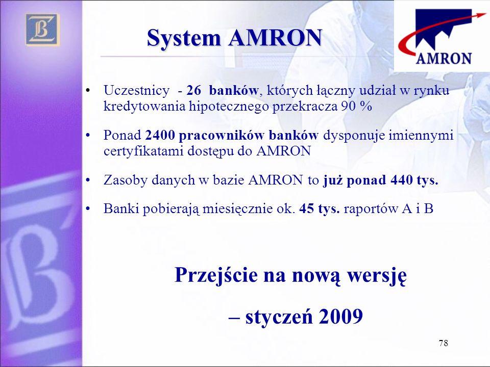 System AMRON Uczestnicy - 26 banków, których łączny udział w rynku kredytowania hipotecznego przekracza 90 % Ponad 2400 pracowników banków dysponuje i