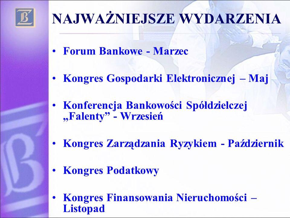 NAJWAŻNIEJSZE WYDARZENIA Forum Bankowe - Marzec Kongres Gospodarki Elektronicznej – Maj Konferencja Bankowości Spółdzielczej Falenty - Wrzesień Kongre