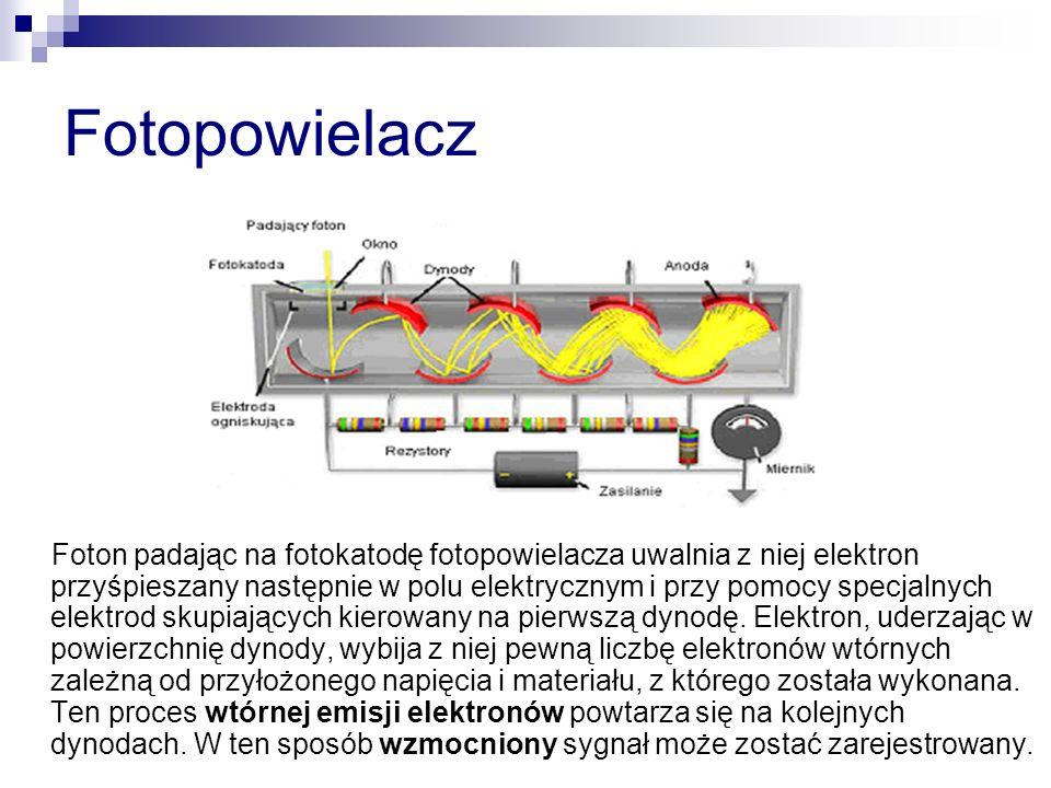 Fotopowielacz Foton padając na fotokatodę fotopowielacza uwalnia z niej elektron przyśpieszany następnie w polu elektrycznym i przy pomocy specjalnych