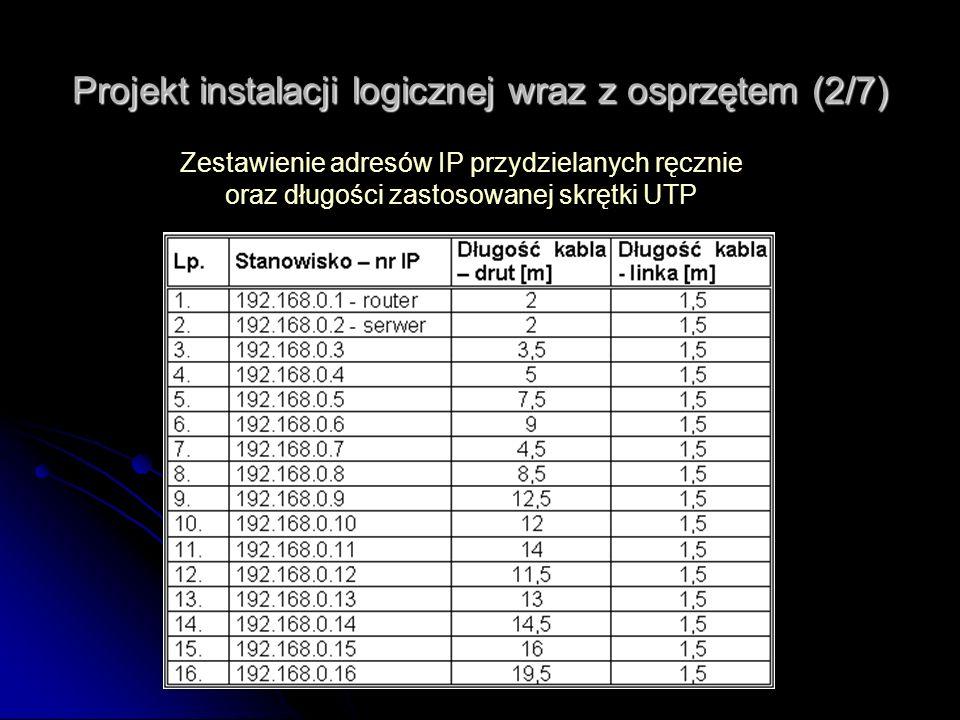 Projekt instalacji logicznej wraz z osprzętem (2/7) Zestawienie adresów IP przydzielanych ręcznie oraz długości zastosowanej skrętki UTP
