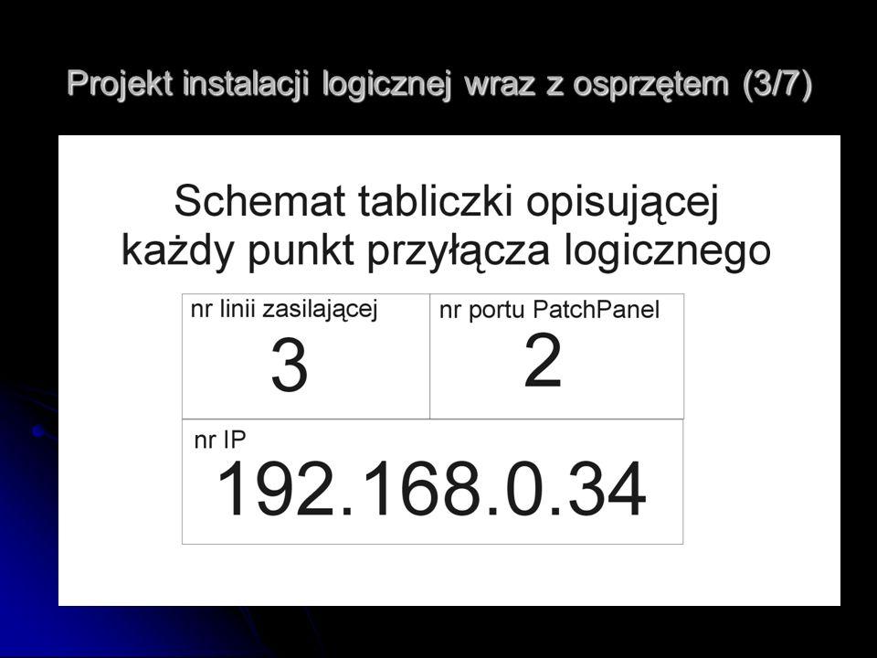 Projekt instalacji logicznej wraz z osprzętem (3/7)