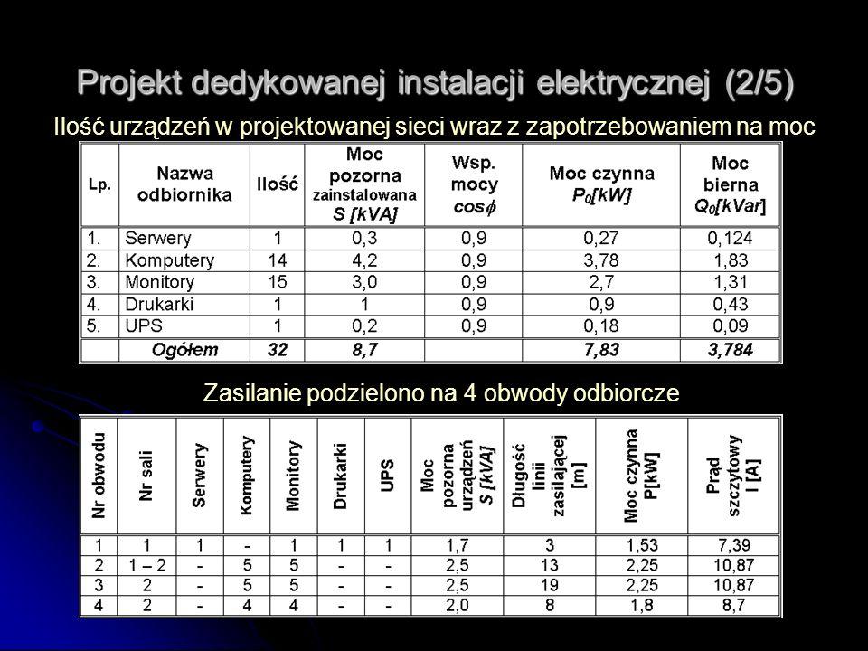 Projekt dedykowanej instalacji elektrycznej (2/5) Zasilanie podzielono na 4 obwody odbiorcze Ilość urządzeń w projektowanej sieci wraz z zapotrzebowan