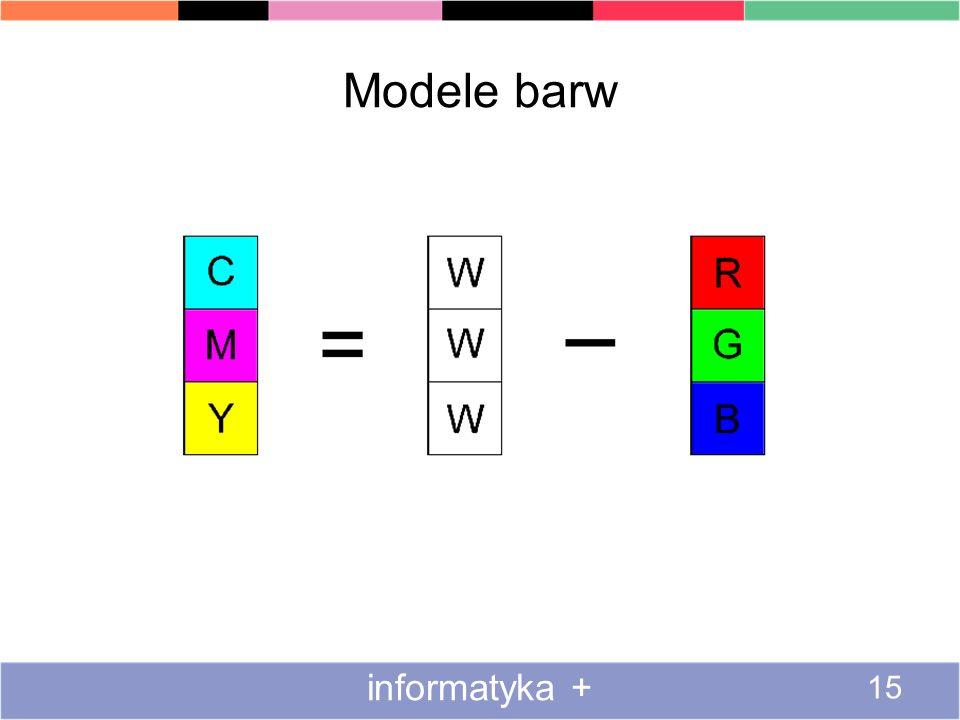 Modele barw informatyka + 15