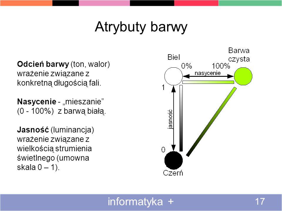 Atrybuty barwy informatyka + 17 Odcień barwy (ton, walor) wrażenie związane z konkretną długością fali. Nasycenie - mieszanie (0 - 100%) z barwą białą