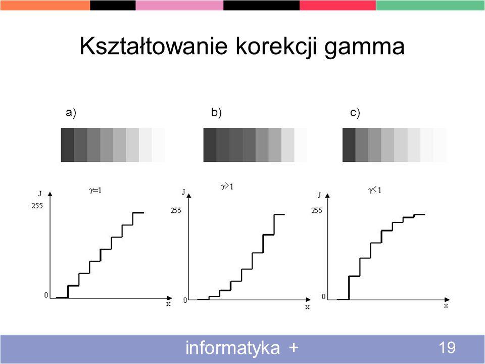 Kształtowanie korekcji gamma informatyka + 19 a) b) c)