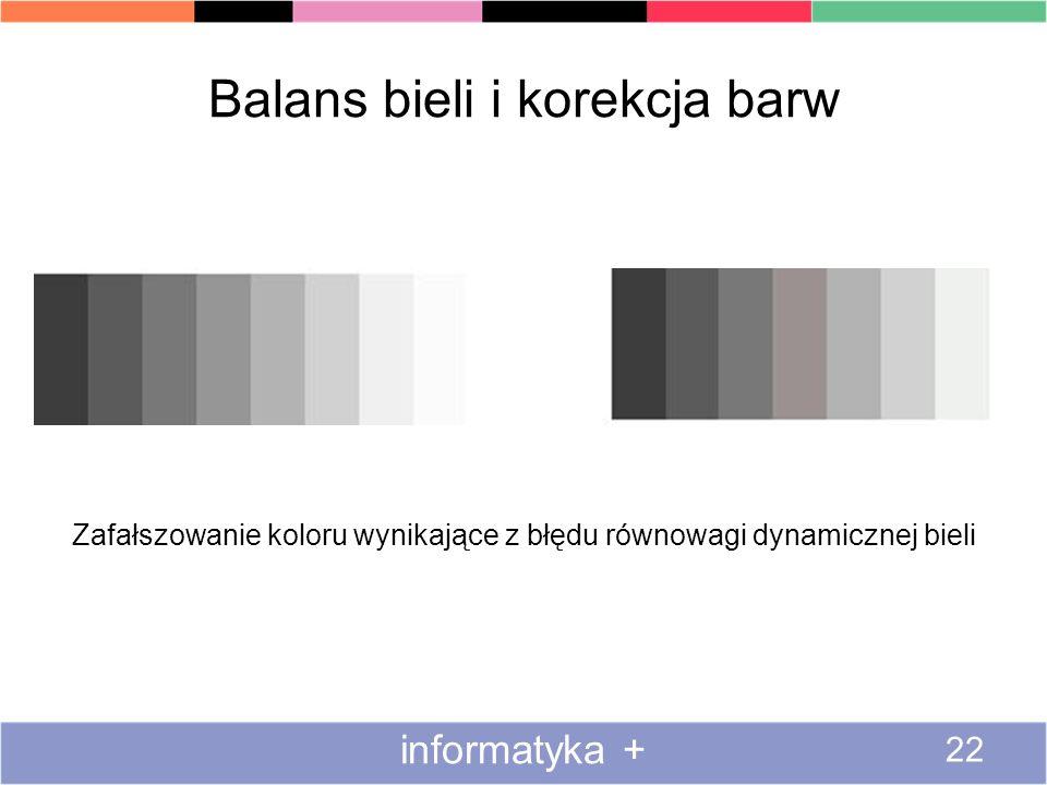 Balans bieli i korekcja barw informatyka + 22 Zafałszowanie koloru wynikające z błędu równowagi dynamicznej bieli