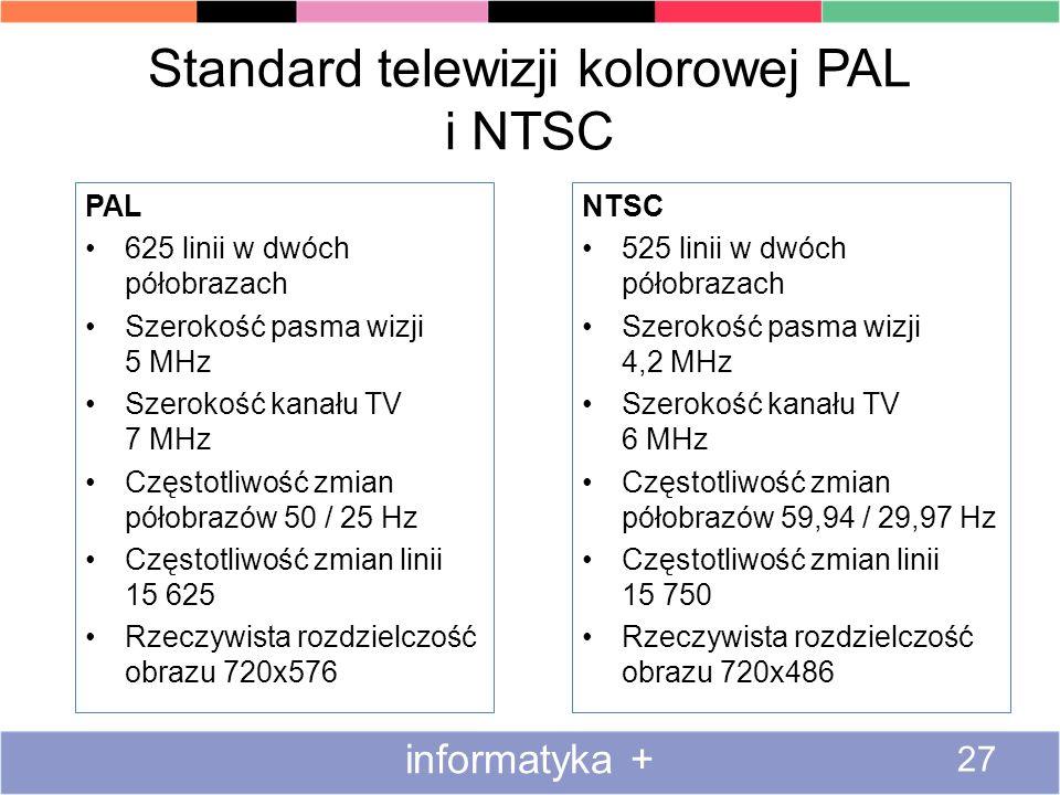 Standard telewizji kolorowej PAL i NTSC informatyka + 27 PAL 625 linii w dwóch półobrazach Szerokość pasma wizji 5 MHz Szerokość kanału TV 7 MHz Częst