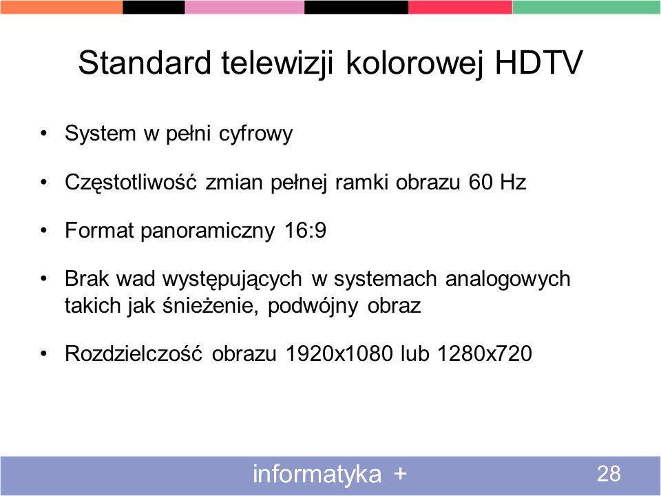 Standard telewizji kolorowej HDTV System w pełni cyfrowy Częstotliwość zmian pełnej ramki obrazu 60 Hz Format panoramiczny 16:9 Brak wad występujących