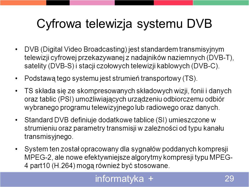 Cyfrowa telewizja systemu DVB DVB (Digital Video Broadcasting) jest standardem transmisyjnym telewizji cyfrowej przekazywanej z nadajników naziemnych