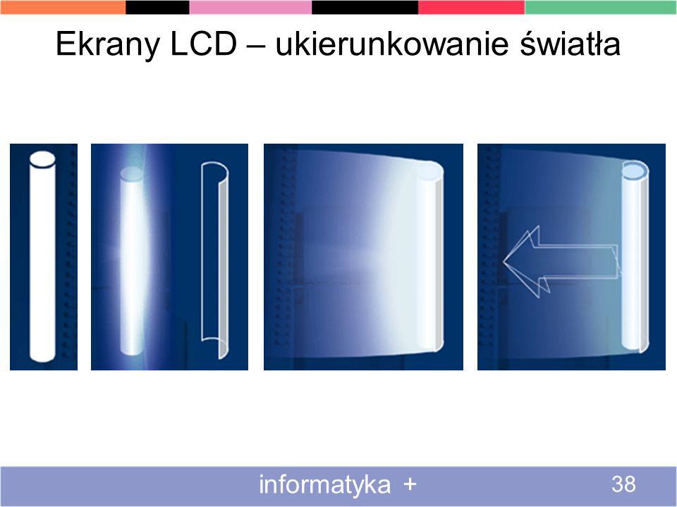 Ekrany LCD – ukierunkowanie światła informatyka + 38