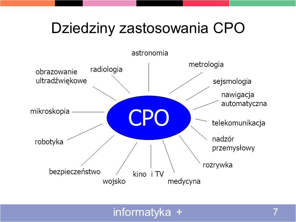 Dziedziny zastosowania CPO informatyka + 7 metrologia sejsmologia nawigacja automatyczna telekomunikacja nadzór przemysłowy medycyna rozrywka kino i T