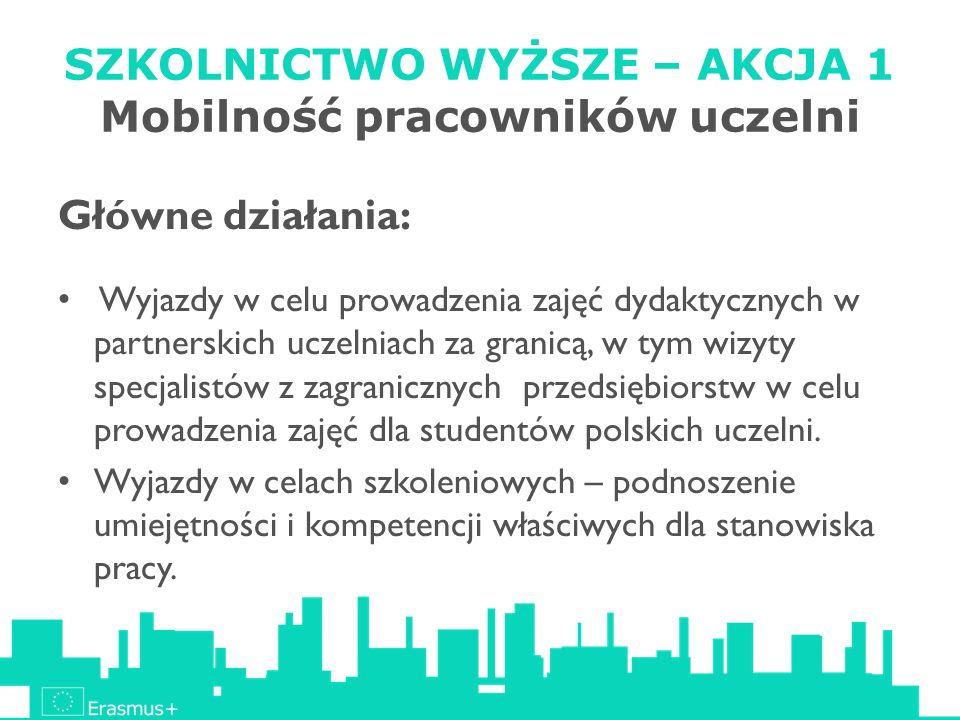 SZKOLNICTWO WYŻSZE – AKCJA 1 Mobilność pracowników uczelni Główne działania: Wyjazdy w celu prowadzenia zajęć dydaktycznych w partnerskich uczelniach