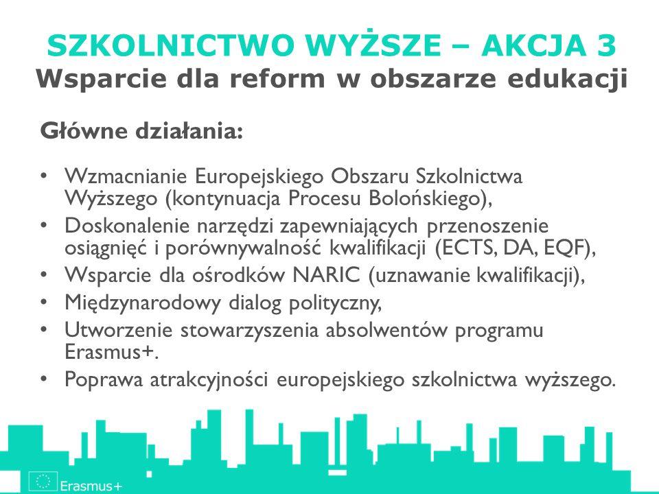 SZKOLNICTWO WYŻSZE – AKCJA 3 Wsparcie dla reform w obszarze edukacji Główne działania: Wzmacnianie Europejskiego Obszaru Szkolnictwa Wyższego (kontynu