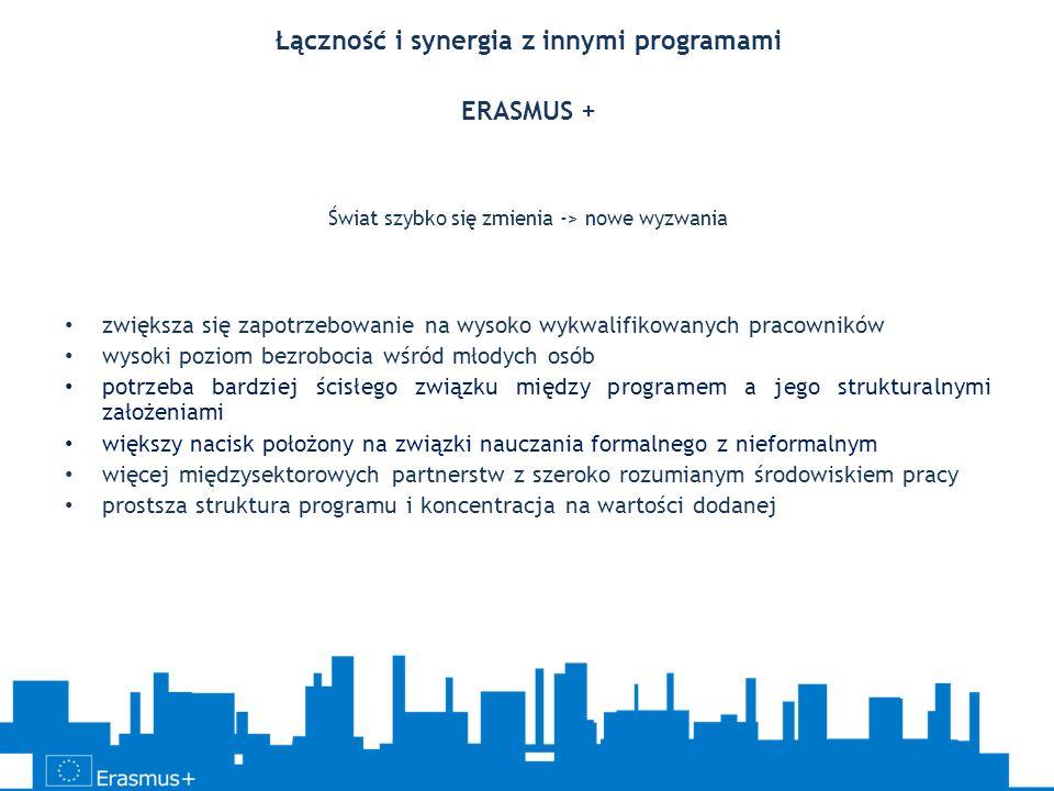 Łączność i synergia z innymi programami ERASMUS + Świat szybko się zmienia -> nowe wyzwania zwiększa się zapotrzebowanie na wysoko wykwalifikowanych p