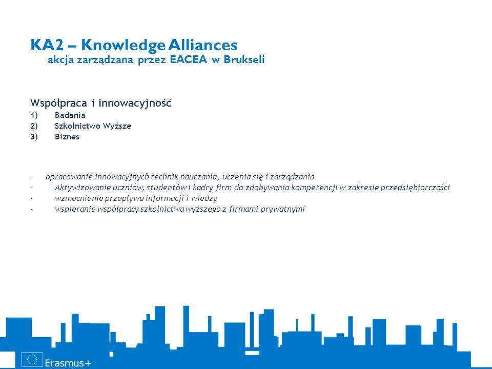 KA2 – Knowledge Alliances akcja zarządzana przez EACEA w Brukseli Współpraca i innowacyjność 1)Badania 2)Szkolnictwo Wyższe 3)Biznes - opracowanie inn
