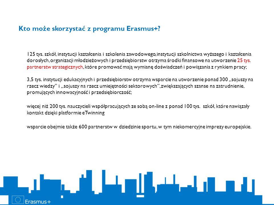 Kto może skorzystać z programu Erasmus+? 125 tys. szkół, instytucji kształcenia i szkolenia zawodowego, instytucji szkolnictwa wyższego i kształcenia