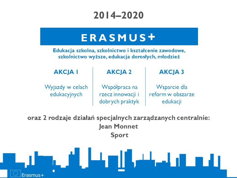 2014–2020 oraz 2 rodzaje działań specjalnych zarządzanych centralnie: Jean Monnet Sport ERASMUS + Edukacja szkolna, szkolnictwo i kształcenie zawodowe