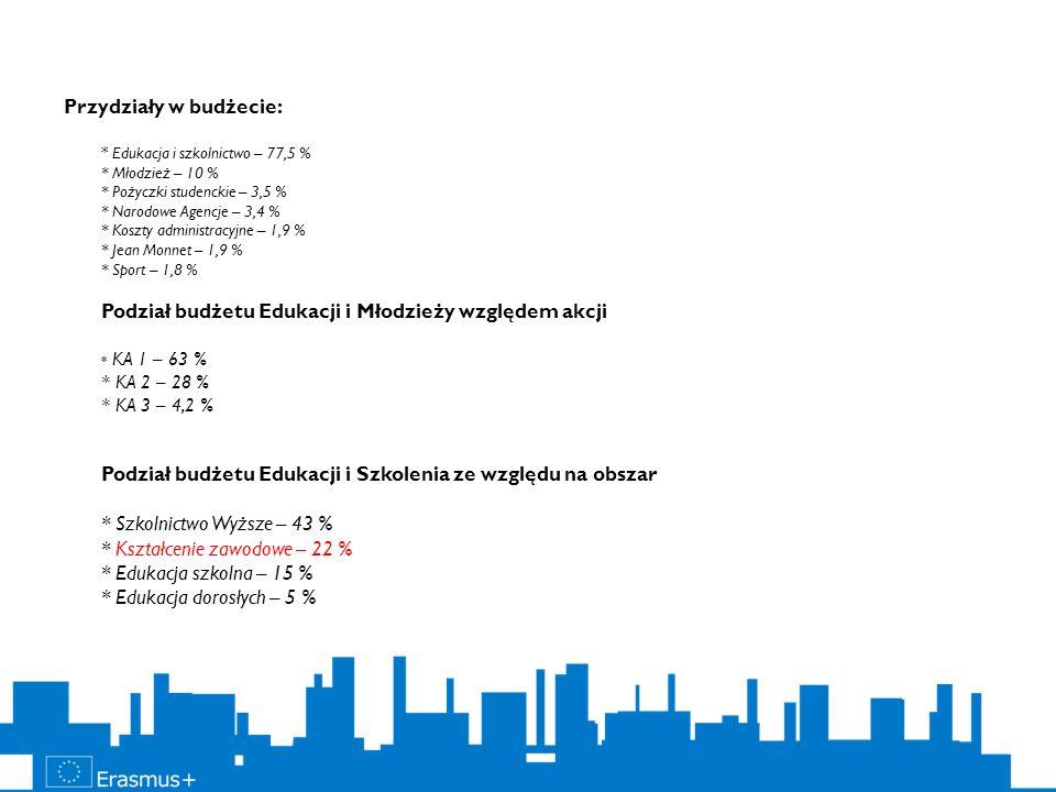 Przydziały w budżecie: * Edukacja i szkolnictwo – 77,5 % * Młodzież – 10 % * Pożyczki studenckie – 3,5 % * Narodowe Agencje – 3,4 % * Koszty administr