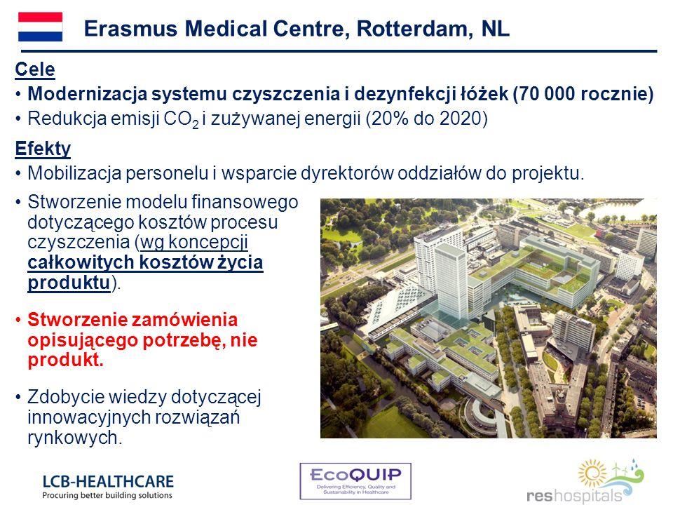 Erasmus Medical Centre, Rotterdam, NL Cele Modernizacja systemu czyszczenia i dezynfekcji łóżek (70 000 rocznie) Redukcja emisji CO 2 i zużywanej energii (20% do 2020) Efekty Mobilizacja personelu i wsparcie dyrektorów oddziałów do projektu.
