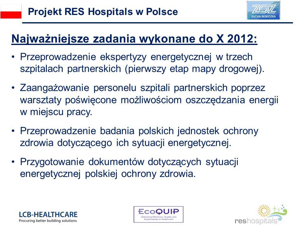 Najważniejsze zadania wykonane do X 2012: Przeprowadzenie ekspertyzy energetycznej w trzech szpitalach partnerskich (pierwszy etap mapy drogowej).