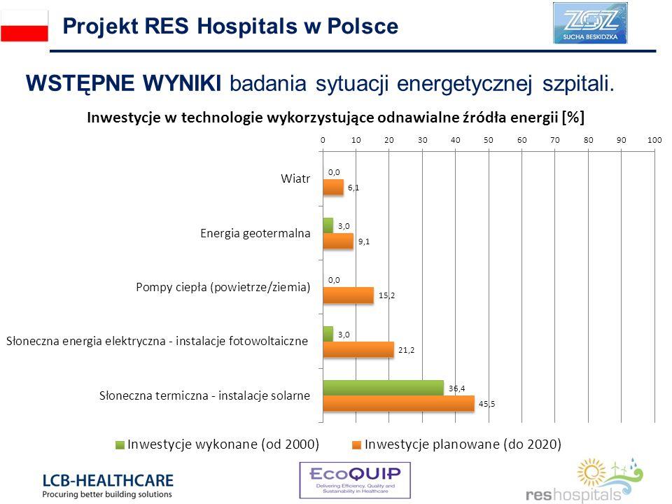 Projekt RES Hospitals w Polsce WSTĘPNE WYNIKI badania sytuacji energetycznej szpitali.