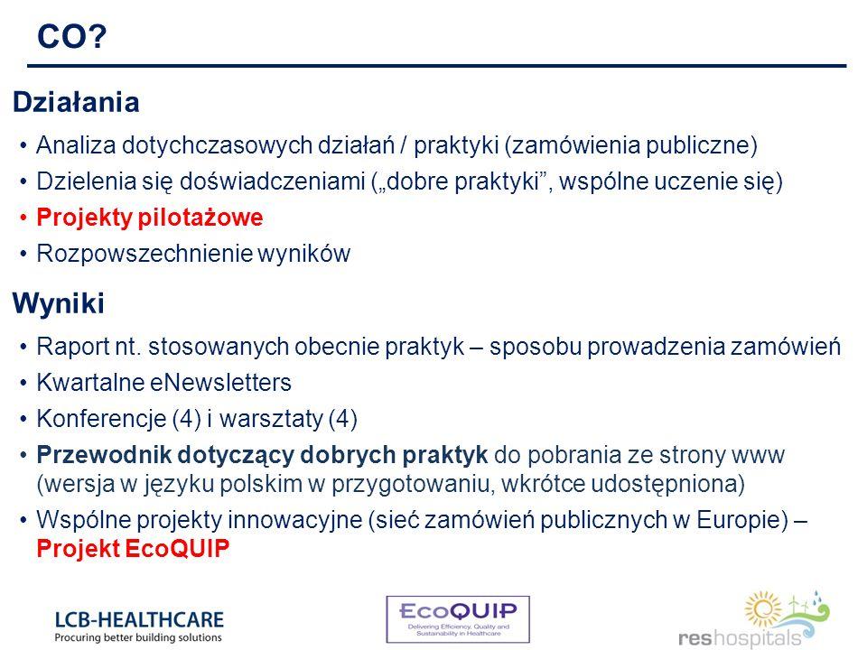 Struktura projektu RES Hospitals Francja Hiszpania Holandia Polska Węgry Włochy Zjednoczone Królestwo