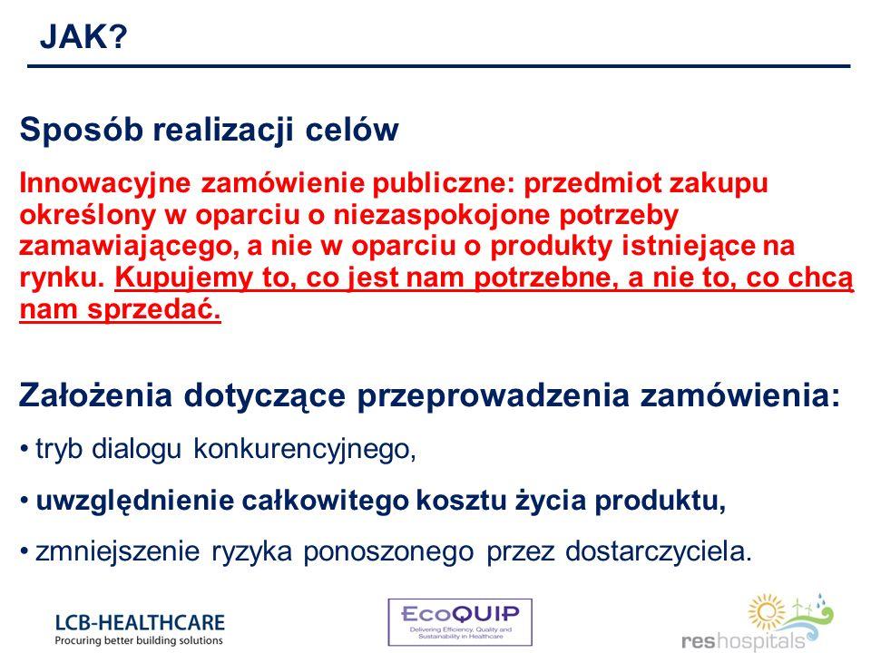 Szpital Powiatowy w Rawiczu, projekt pilotażowy