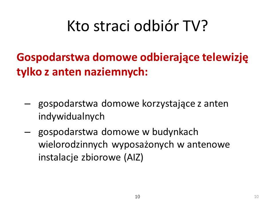 10 Kto straci odbiór TV.