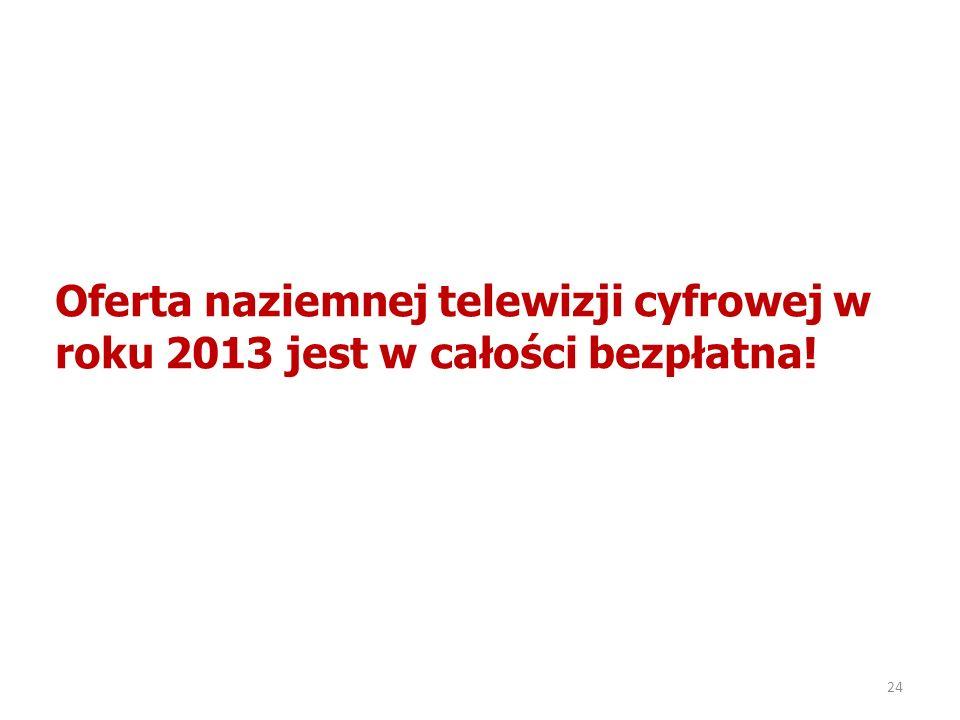Oferta naziemnej telewizji cyfrowej w roku 2013 jest w całości bezpłatna! 24