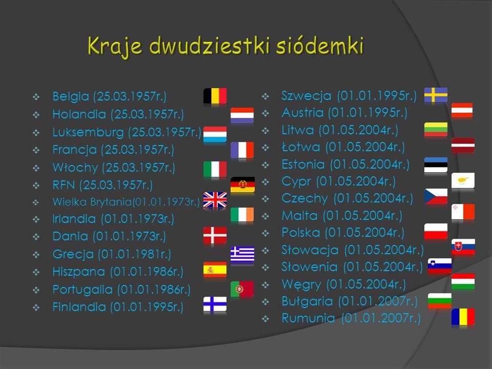Belgia (25.03.1957r.) Holandia (25.03.1957r.) Luksemburg (25.03.1957r.) Francja (25.03.1957r.) Włochy (25.03.1957r.) RFN (25.03.1957r.) Wielka Brytania(01.01.1973r.) Irlandia (01.01.1973r.) Dania (01.01.1973r.) Grecja (01.01.1981r.) Hiszpana (01.01.1986r.) Portugalia (01.01.1986r.) Finlandia (01.01.1995r.) Szwecja (01.01.1995r.) Austria (01.01.1995r.) Litwa (01.05.2004r.) Łotwa (01.05.2004r.) Estonia (01.05.2004r.) Cypr (01.05.2004r.) Czechy (01.05.2004r.) Malta (01.05.2004r.) Polska (01.05.2004r.) Słowacja (01.05.2004r.) Słowenia (01.05.2004r.) Węgry (01.05.2004r.) Bułgaria (01.01.2007r.) Rumunia (01.01.2007r.)