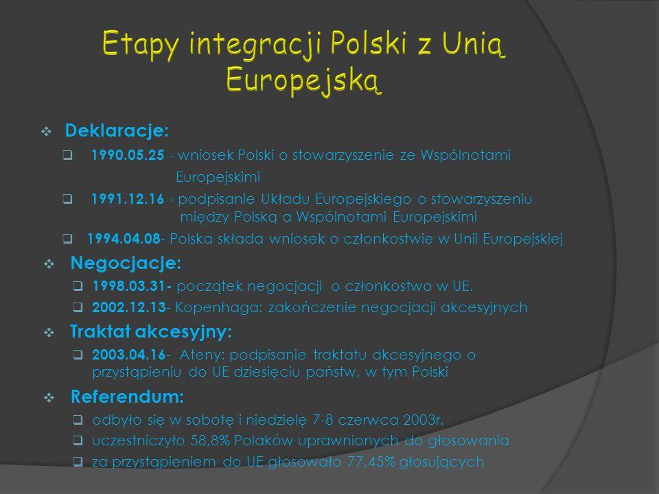 Deklaracje: 1990.05.25 - wniosek Polski o stowarzyszenie ze Wspólnotami Europejskimi 1991.12.16 - podpisanie Układu Europejskiego o stowarzyszeniu między Polską a Wspólnotami Europejskimi 1994.04.08 - Polska składa wniosek o członkostwie w Unii Europejskiej Negocjacje: 1998.03.31- p oczątek negocjacji o członkostwo w UE.
