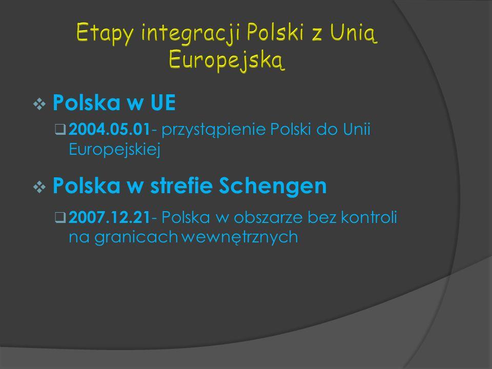 Polska w UE 2004.05.01 - przystąpienie Polski do Unii Europejskiej Polska w strefie Schengen 2007.12.21 - Polska w obszarze bez kontroli na granicach wewnętrznych