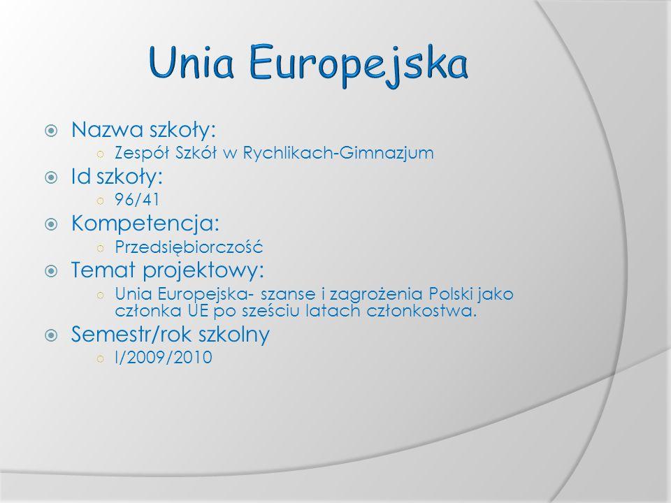 Nazwa szkoły: Zespół Szkół w Rychlikach-Gimnazjum Id szkoły: 96/41 Kompetencja: Przedsiębiorczość Temat projektowy: Unia Europejska- szanse i zagrożenia Polski jako członka UE po sześciu latach członkostwa.