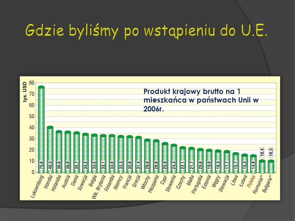 Produkt krajowy brutto na 1 mieszkańca w państwach Unii w 2006r.