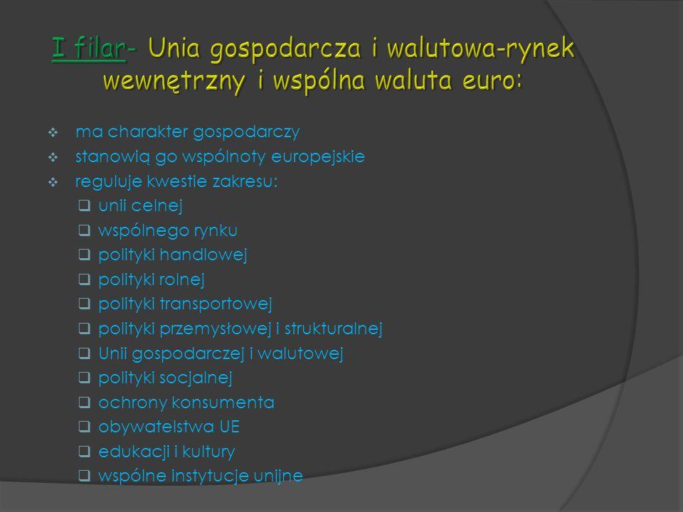 ma charakter gospodarczy stanowią go wspólnoty europejskie reguluje kwestie zakresu: unii celnej wspólnego rynku polityki handlowej polityki rolnej po