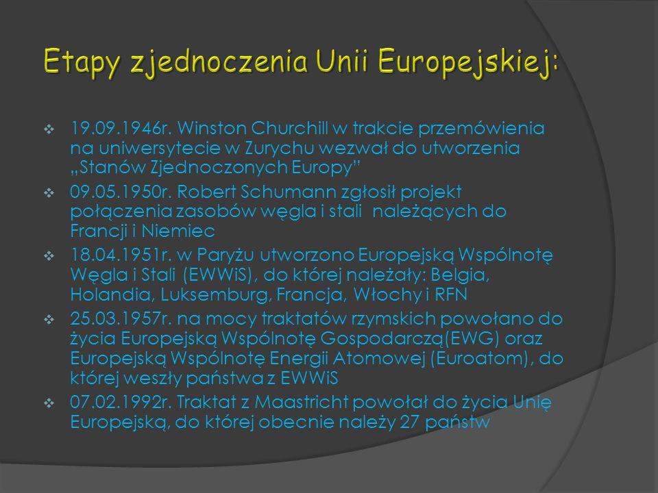 19.09.1946r. Winston Churchill w trakcie przemówienia na uniwersytecie w Zurychu wezwał do utworzenia Stanów Zjednoczonych Europy 09.05.1950r. Robert