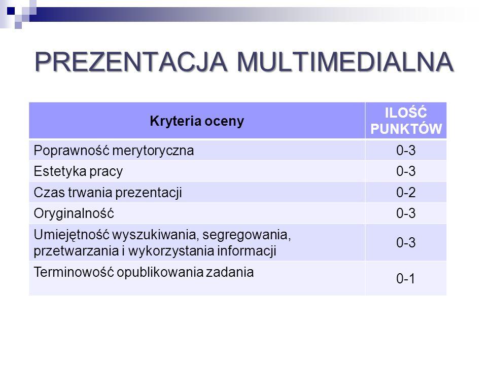 PREZENTACJA MULTIMEDIALNA Kryteria oceny ILOŚĆ PUNKTÓW Poprawność merytoryczna0-3 Estetyka pracy0-3 Czas trwania prezentacji0-2 Oryginalność0-3 Umieję