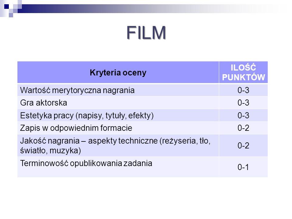 FILM Kryteria oceny ILOŚĆ PUNKTÓW Wartość merytoryczna nagrania0-3 Gra aktorska0-3 Estetyka pracy (napisy, tytuły, efekty)0-3 Zapis w odpowiednim form