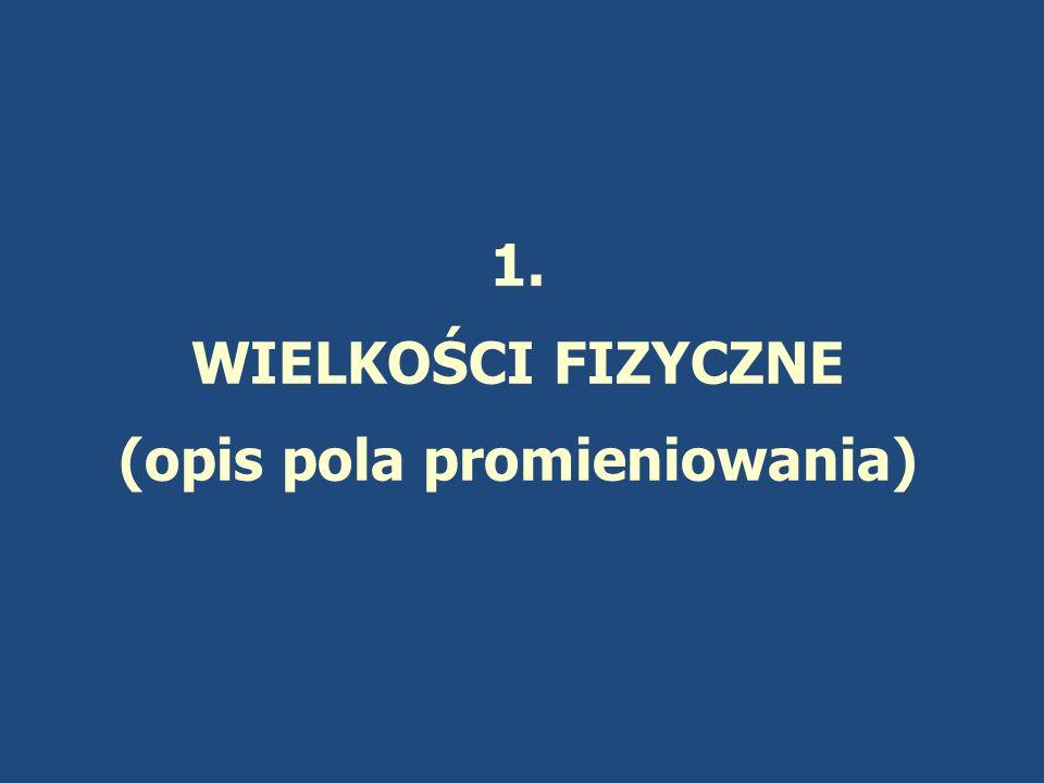 1. WIELKOŚCI FIZYCZNE (opis pola promieniowania)